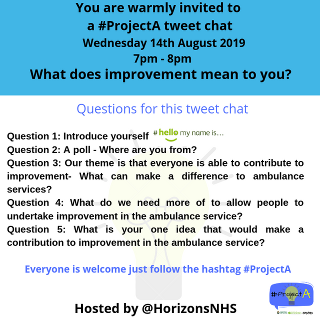 Outputs and outcomes from the #ProjectA  tweet chat, 14th August 2019 featured image