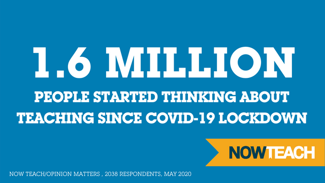 1.6m people consider career-change to teaching during lockdown featured image
