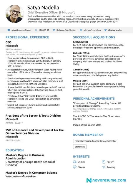 Great CV example... featured image
