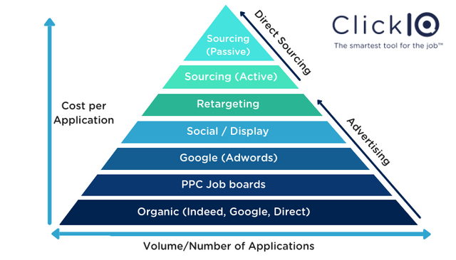 Active and passive channels described in simple terms! featured image