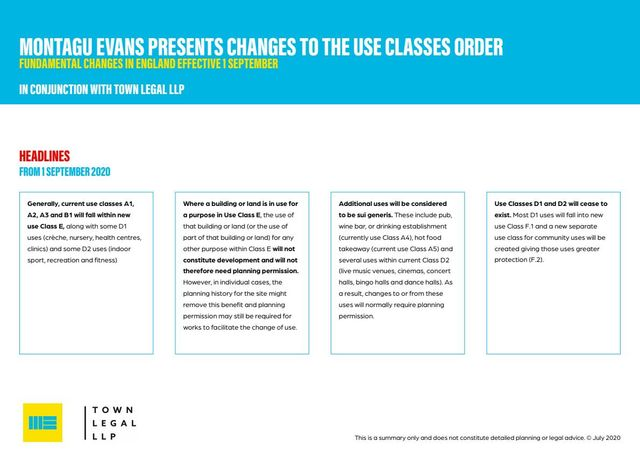 THE NEW USE CLASS ORDER: IMMEDIATE OPPORTUNITIES AND AREAS TO WATCH featured image