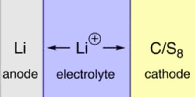 Quantum chemistry and EV batteries - a dream combination featured image