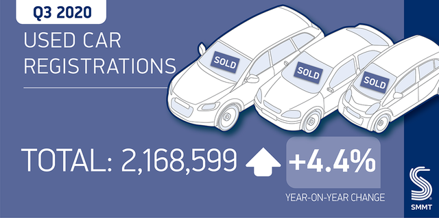 Are accelerating used car sales really such good news? featured image