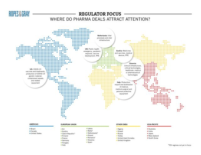 Global rise of foreign investment restrictions featured image