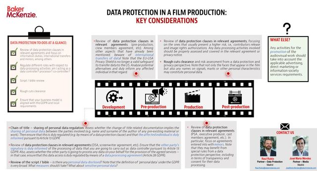 Data protection in audiovisual productions: key considerations for media companies featured image