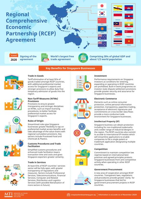 Vietnam signs RCEP - world's largest trading bloc featured image