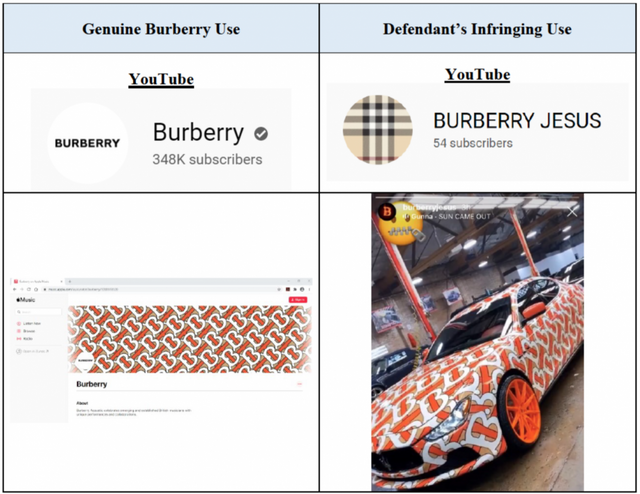 The Burberry case: influencers, rappers and VIPs, watch out for improper use and associations to reputed brands featured image