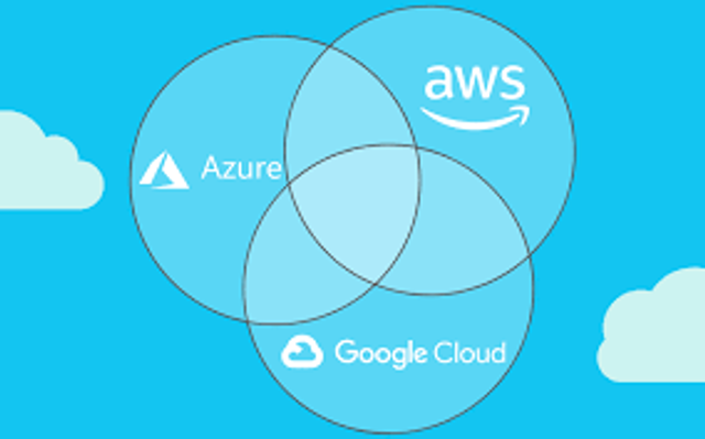 Current cloud services featured image