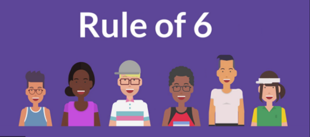 """Charity AGMs and the """"rule of 6"""" featured image"""