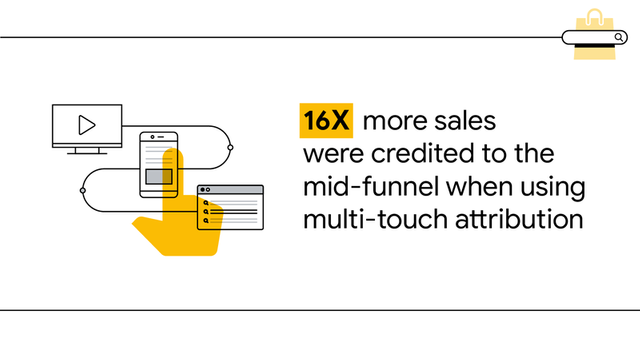 Most marketers overlook the mid-funnel - even Google! featured image