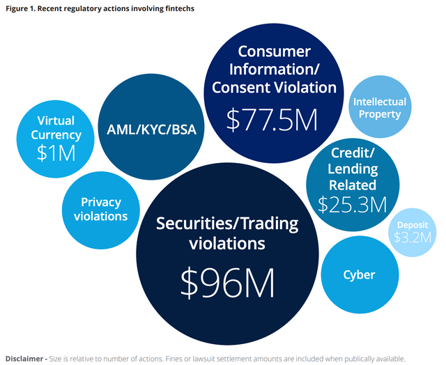 Fintech Insurance - managing regulatory risk while scaling featured image