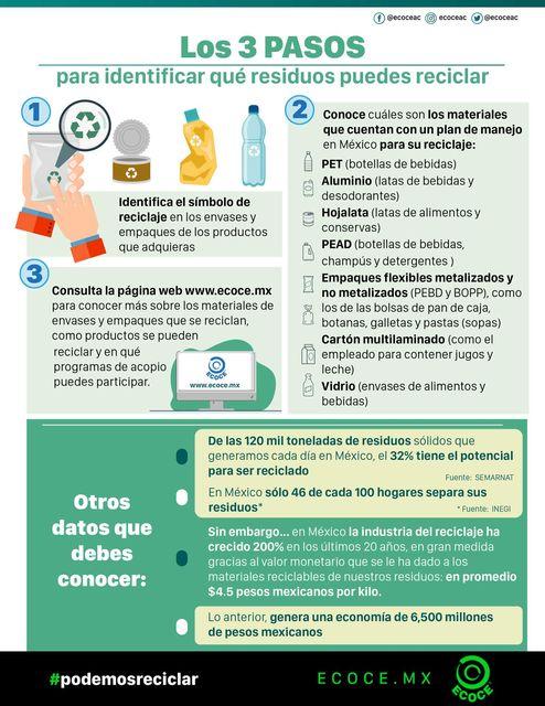 Compra marcas que reciclen featured image