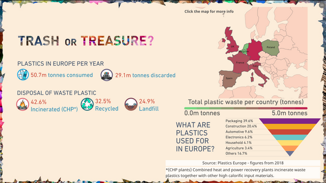 How recyclable are plastics and where do they go when they leave our bins? featured image