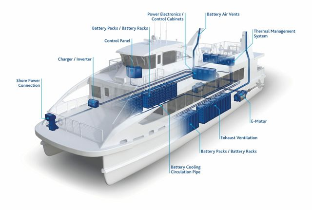 Xalt Energy's batteries to power 1st all-electric ferry in New Zealand featured image