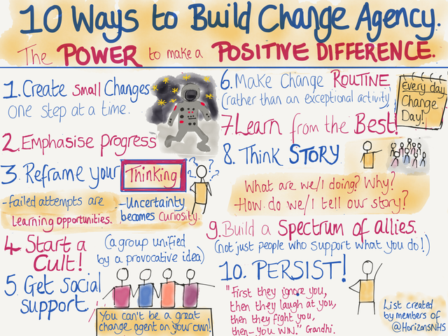 The Power to Make A Positive Difference featured image