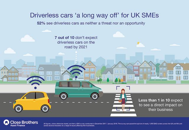Are driverless cars a long way off? featured image