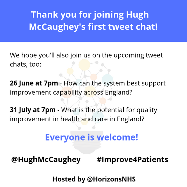 Outputs and outcomes of Hugh McCaughey's #Improve4Patients tweet chat, 20th May 2019 featured image