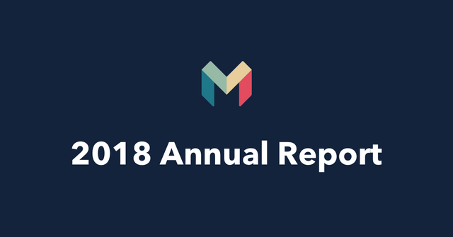 Publishing our 2018 Annual Report! featured image