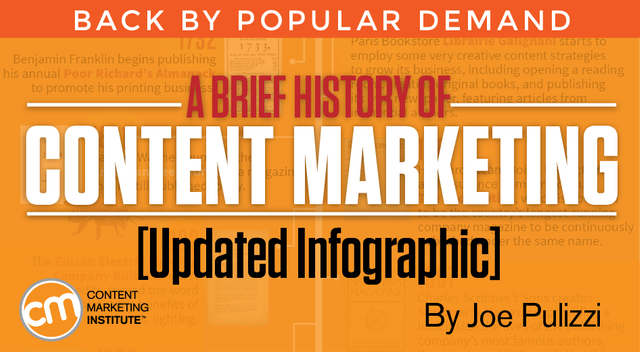 A brief history of content marketing featured image