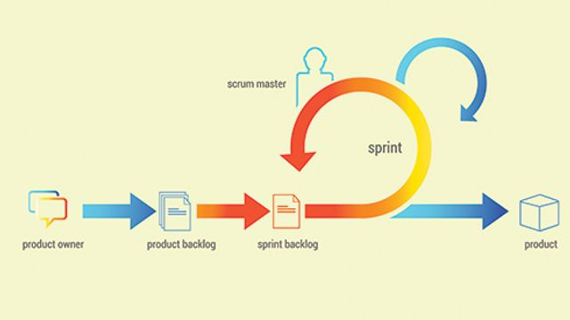 Spreading Scrum through the enterprise featured image