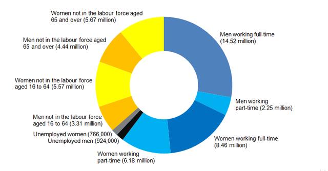 Further workforce demographics featured image
