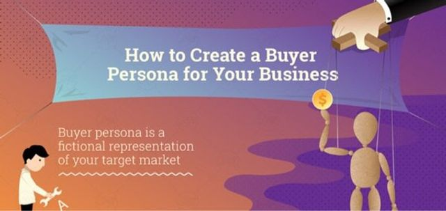 Using a Buyer Persona as part of your 'Superpower' can be awesome! featured image