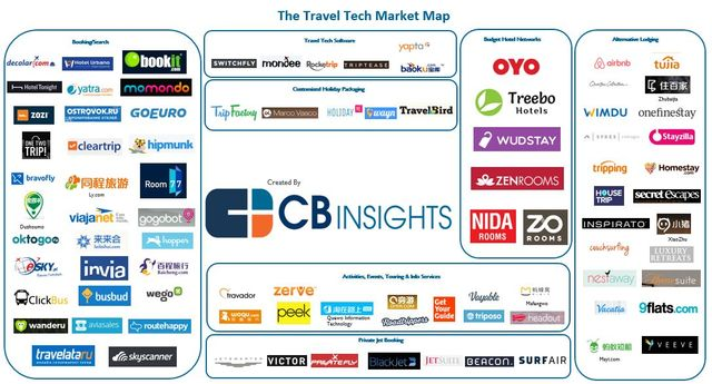 $5bn invested in travel tech in 2015 featured image