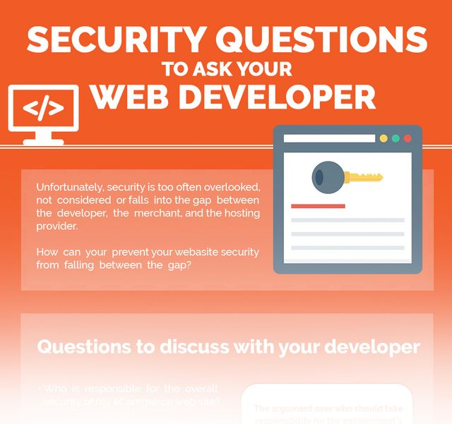 Questions to ask your web developer... featured image