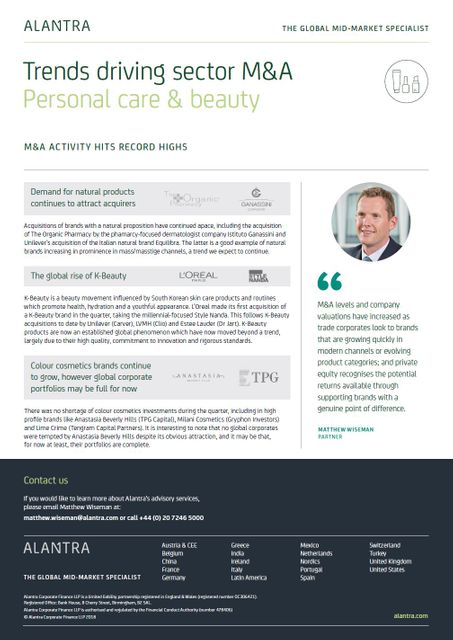 Strong M&A activity continues in the Personal care and Beauty sector featured image