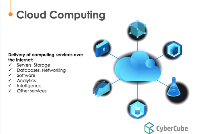 Cloud computing: busting some myths featured image