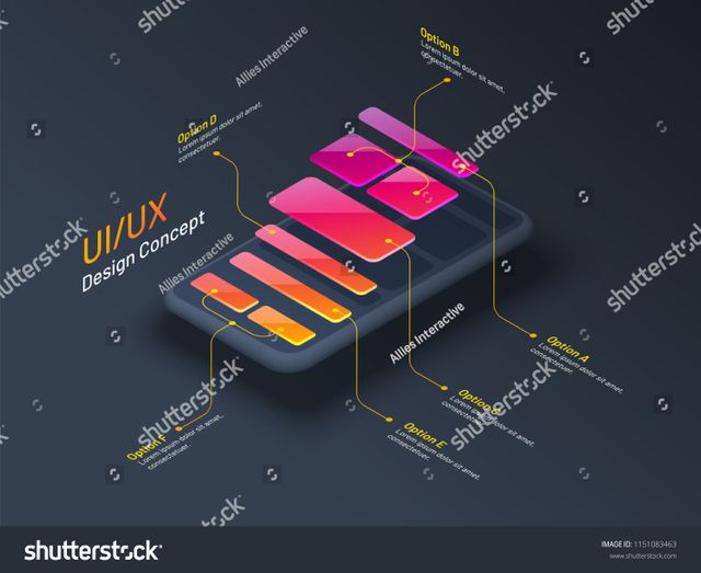 Importance of User Experience Design featured image