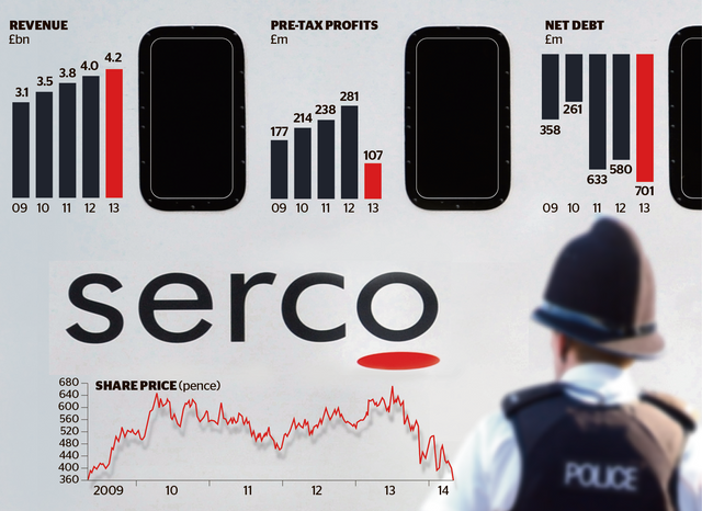 Changing Your Culture – The Serco Culture Story featured image