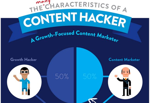 3 Things We Can Learn From a Content Hacker featured image
