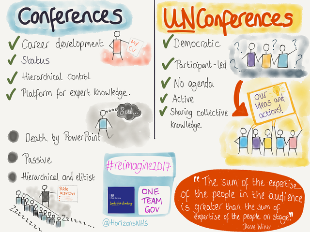 Unconference on 'Future Generations' featured image
