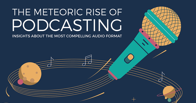 Curious consumers and the unstoppable rise of the podcast featured image