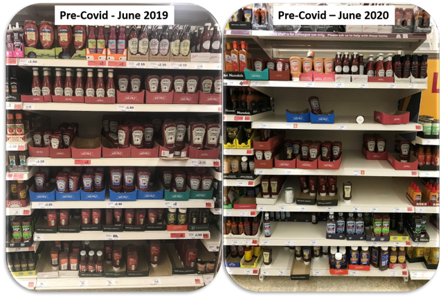 Ketchup, coronavirus and consumer choice featured image