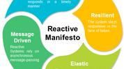 Reactive architecture & streams