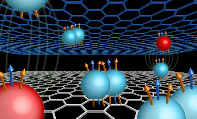 Research reveals exotic quantum states in double-layer graphene featured image