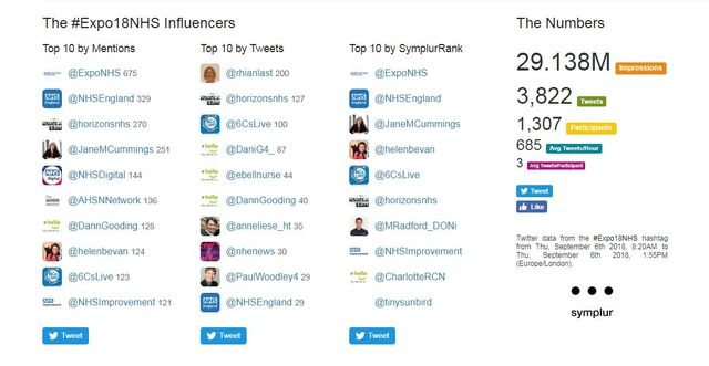Nurses and Midwives Leading Influencers at #Expo18NHS featured image