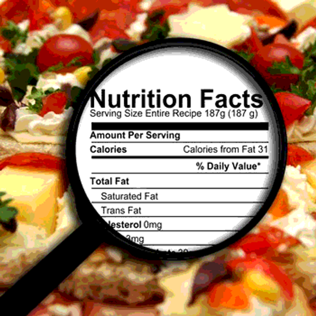 1/1/2020 is coming - Time to update your food labels featured image