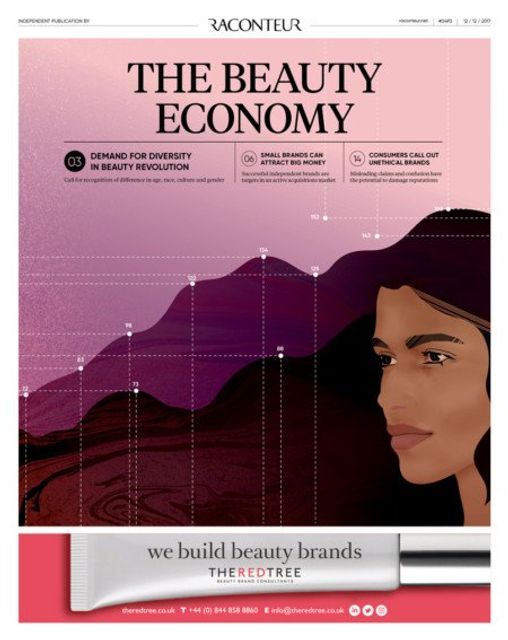 The Beauty Economy featured image