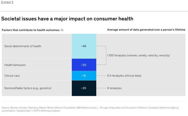 Disrupting healthcare from the outside featured image