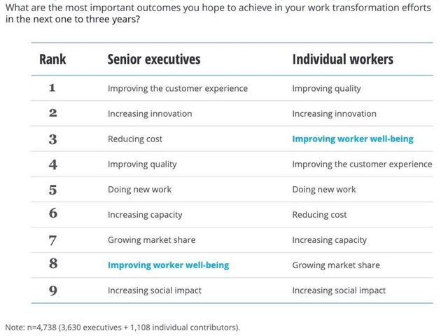 Predictions for 2021 Feature Radical Workplace Changes Around the World featured image
