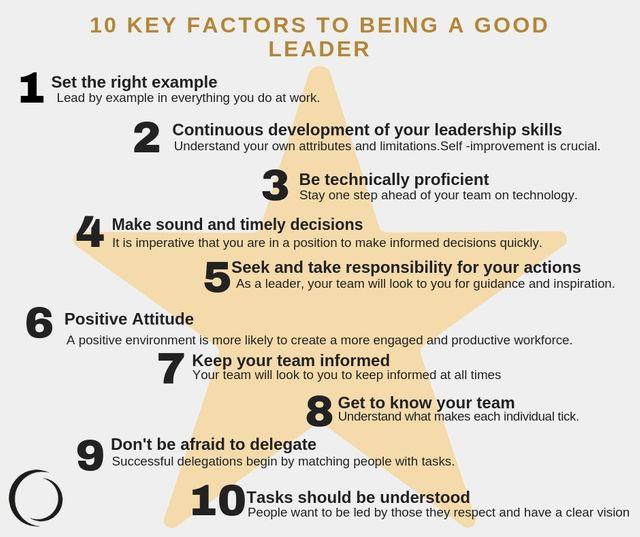 10 Key factors to being a good leader featured image