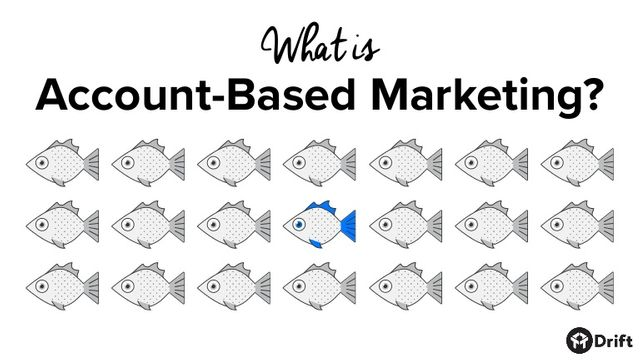 What is Account-Based Marketing? featured image