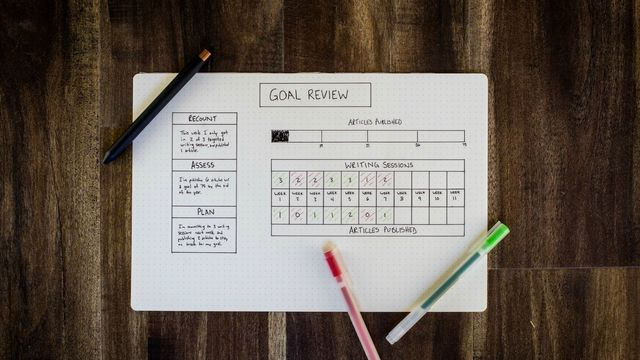 How to reset your goals during a crisis featured image