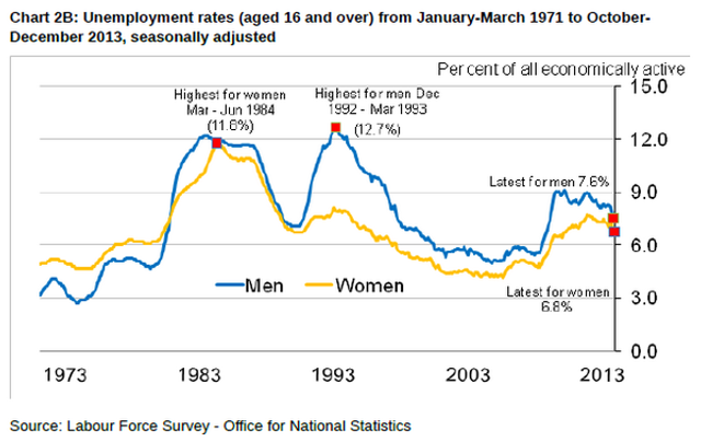 Women's and Men's Wages vs Employment Volatility featured image