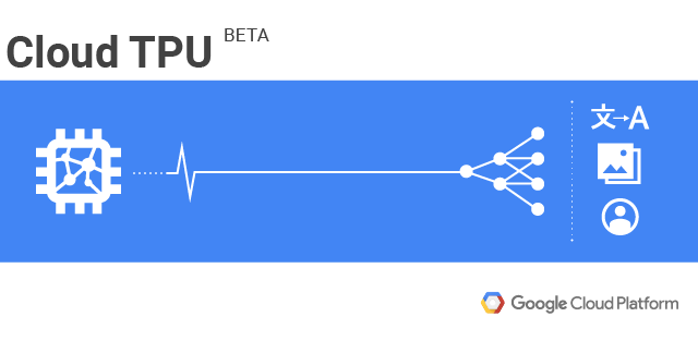 Google releases Cloud TPU machine learning accelerators in beta featured image