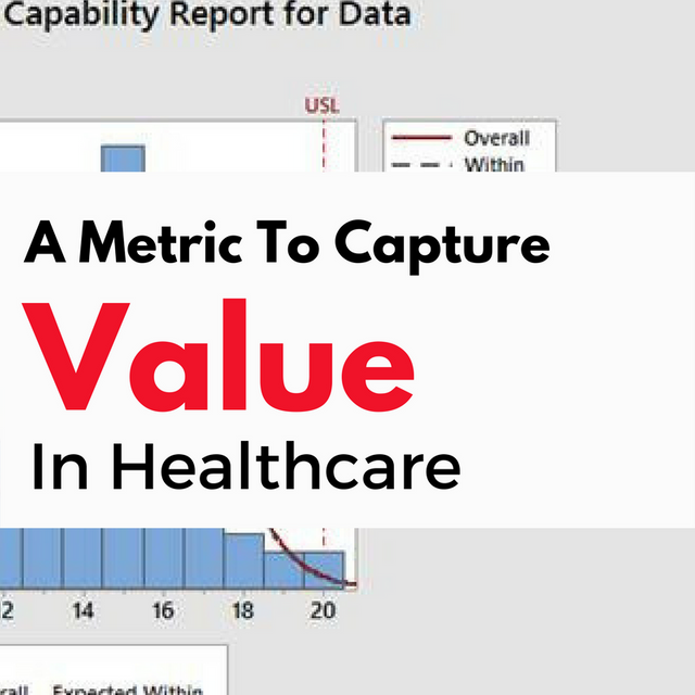 Have You Seen This New Metric To Measure Value In Healthcare? featured image