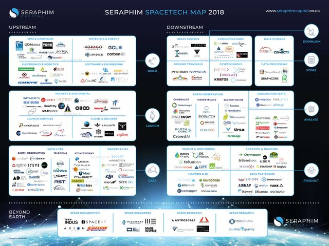 Mapping Innovation in the SpaceTech Ecosystem featured image